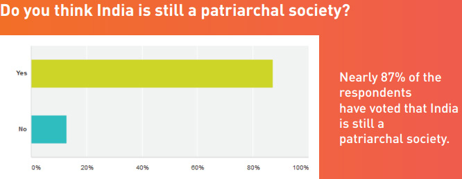 Is India primarily a patriarchal society?